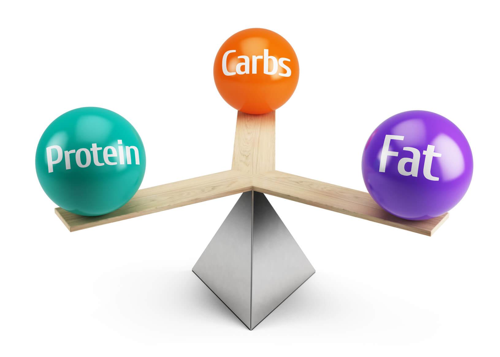 Keto Diet Macro Amounts