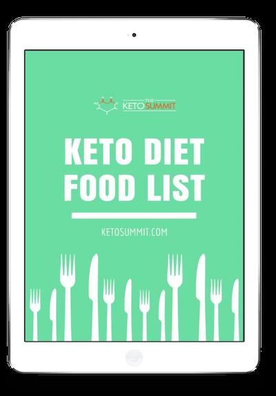 picture relating to Printable Keto Food List Pdf called Keto Food plan Food stuff Checklist: 221 Keto Diet program Food (+ Printable \