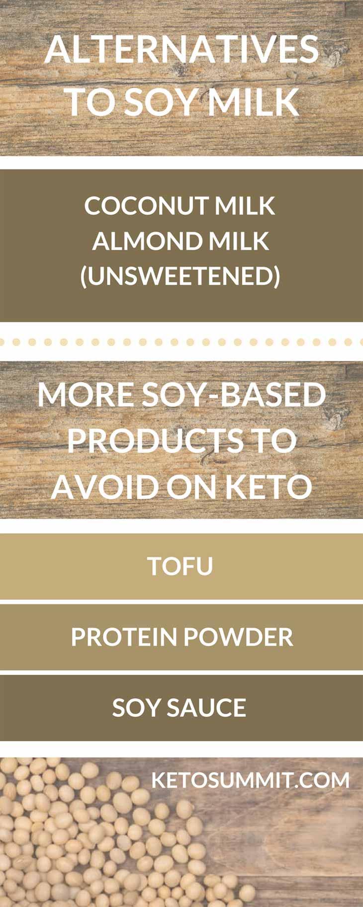 Is Soy Milk Keto?