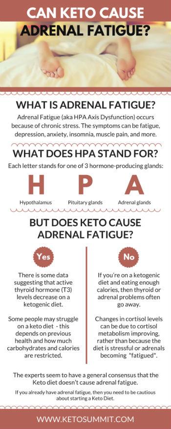Can Keto Cause Adrenal Fatigue #keto #infographic https://ketosummit.com/can-keto-cause-adrenal-fatigue
