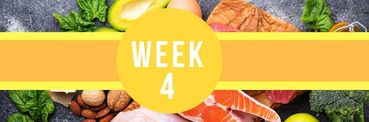 28-Day Keto Diet Meal Plan - Week 4
