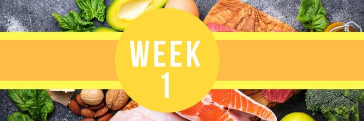28-Day Keto Diet Meal Plan - Week 1