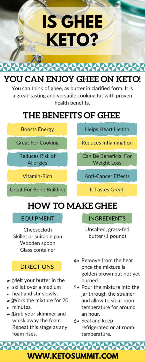Is Ghee Keto (+ 2 Methods to Make Your Own Ghee at Home) #keto #infographic https://ketosummit.com/is-ghee-keto